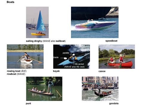 Boat Definition Adjective by Boat Noun Definition Pictures Pronunciation And Usage
