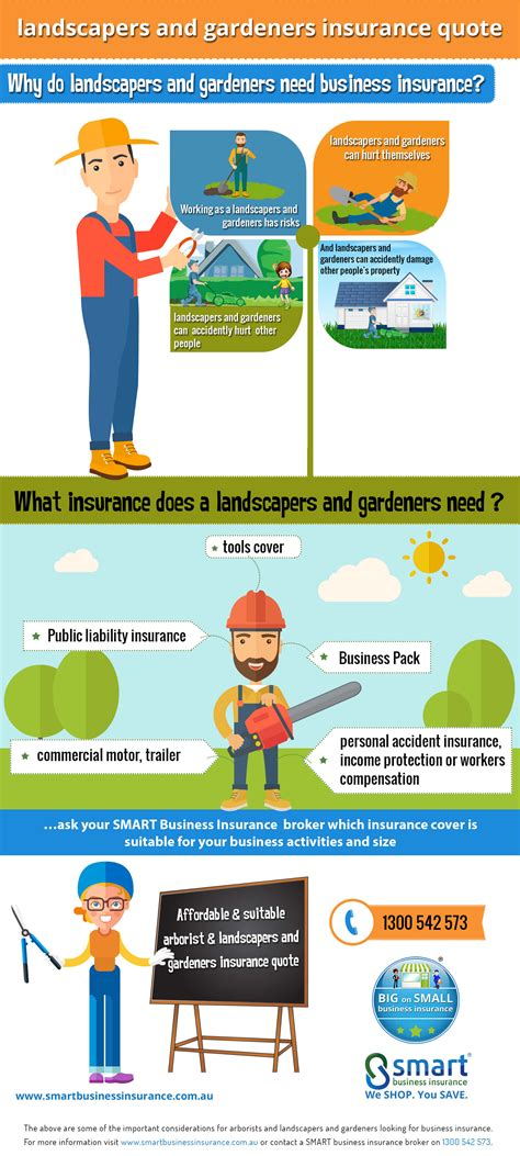 Landscapers Insurance  Gardeners Public Liability. Ohio Basement Solutions Salesforce Data Types. Carpentry Training Classes Which Voip Is Best. Employee Expense Report Form. Locksmith In Irvine Ca Amazon Backup Services. Best Web Conferencing Software. Devcon Security Phone Number. Pennsylvania Corporate Search. Souriau Connection Technology