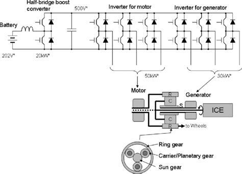 schematic diagram of hybrid electric vehicle powertrain 1