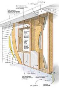 air barrier sheathing images
