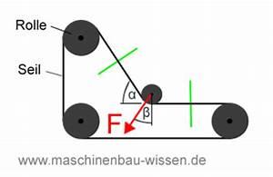Seilkraft Berechnen : gleichgewicht freischneiden aufgabe 2 ~ Themetempest.com Abrechnung