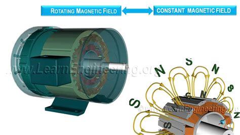 Synchronous Motor definition of synchronous motor impremedia net