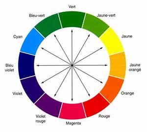 le cercle chromatique le blog de leonarddevilleneuve With couleurs chaudes et froides en peinture 18 couleur noir