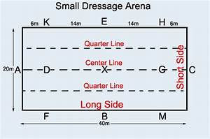 image gallery horse arena dimensions With small dressage arena letters