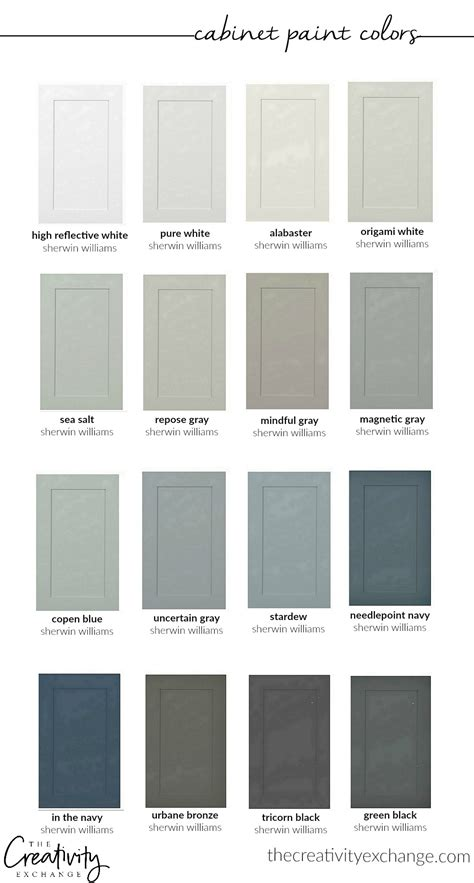 30 cabinet paint colors for kitchens and baths