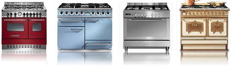 Küchenzeile Mit Gasherd k 220 chenzeile au gas free ausmalbilder