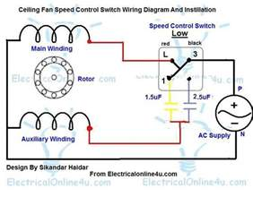 Hunter Ceiling Fan Capacitor by Ceiling Fan Speed Control Switch Wiring Diagram