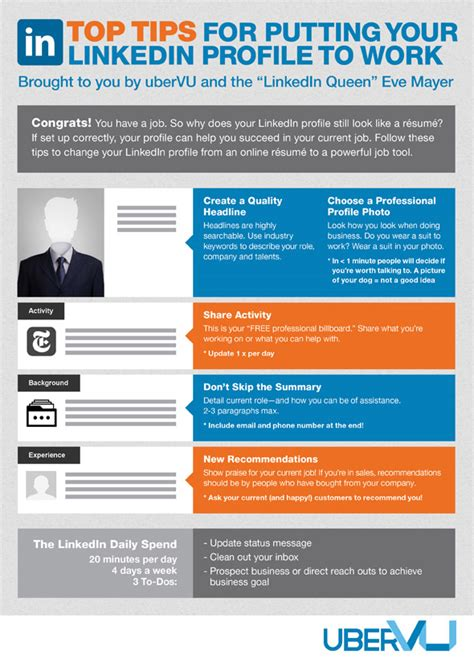How To Put Your Linkedin Profile On Your Resume by Your Headshot Put Your Linkedin Profile To Work