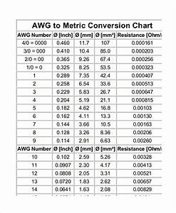 8 Sample Metric Conversion Chart Templates For Kids