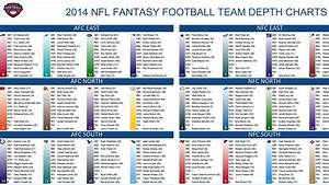 printable nfl depth chart 2014 football cheat sheets football and