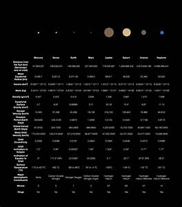 Current Solar System - Pics about space