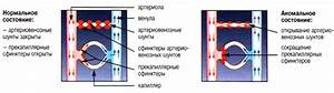 Уро про краснодар лечение аденомы