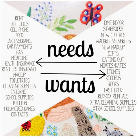 Wants And Needs Quotes Quotesgram
