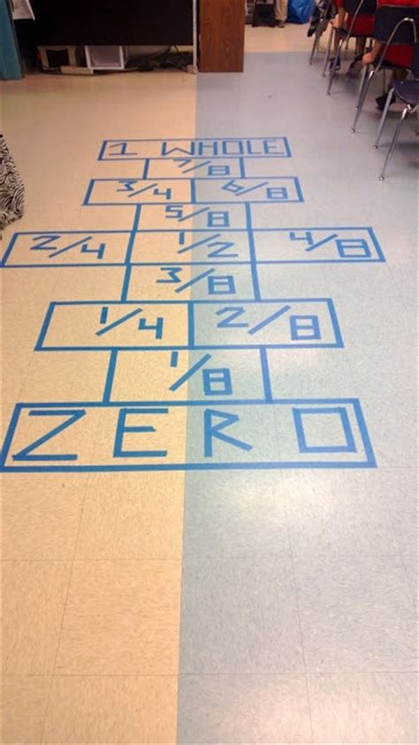 22 best decomposing fractions images on math