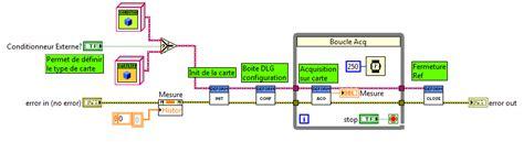 Luc Desruelle - Certifié LabVIEW Architect & TestStand ...