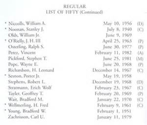 Bohemian Grove Members List