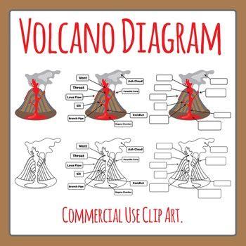 Volcano Diagram Clip Art Set For Commercial Use Hidesy