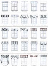 types of valances 12 best images about Pillow and Drapery Styles on ...