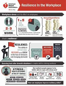 Resilience in the Workplace Infographic - Health Metrics