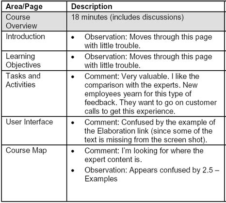 instructional designuser testing   learning coursesthe data wikiversity