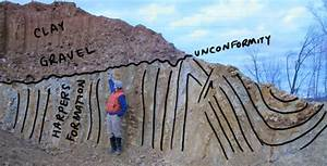 List Of Synonyms And Antonyms Of The Word  Unconformity