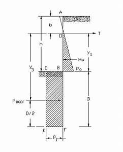 Sheet pile wall design xls : Anchored sheet pile wall design