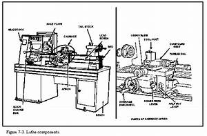 Tips Woodworking Plans: Choice Wood lathe bench plans