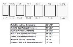 How To Put A Futon Bed Together by Mattress Sizes Full Xl American Hwy