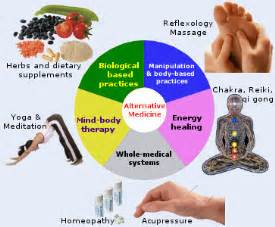 an analysis of the conventional and alternative medicine treatments
