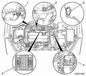 Fuse Box Diagram Astra Mk5
