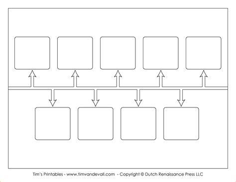 Image result for chronological timeline blank