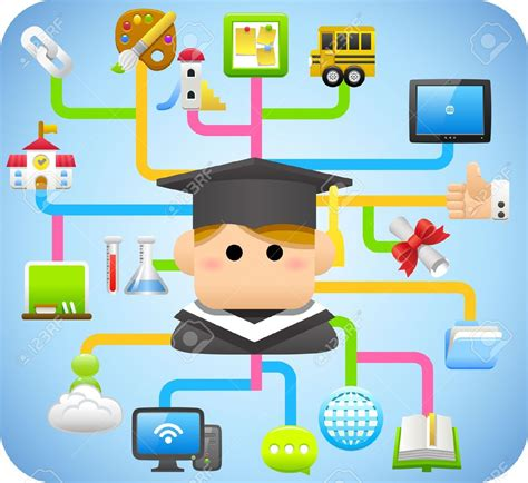 Educational Clip Idea Clipart Educational Technology Pencil And In Color