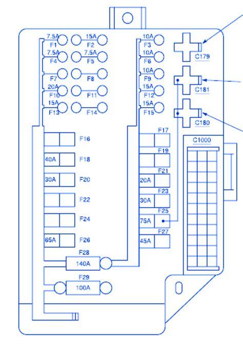 Nissan Fuse Box Diagram 2002 by Nissan Quest 2002 Fuse Box Block Circuit Breaker Diagram