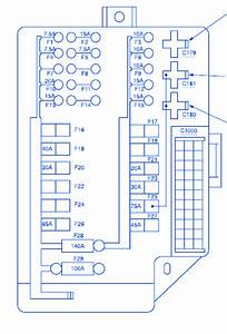 Nissan Quest 2002 Fuse Box  Block Circuit Breaker Diagram