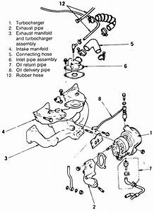 1992 Chevrolet Lumina Coupe 3 1l Mfi Ohv 6cyl