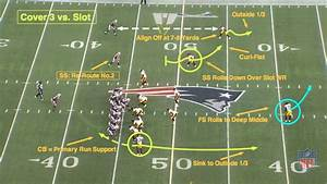 Nfl 101  Introducing The Basics Of Cover 3