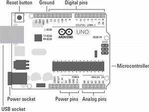 Getting To Know The Arduino Uno