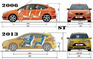 Dimension Ford Focus 3 : ford focus rs 2011 body repair manual ~ Medecine-chirurgie-esthetiques.com Avis de Voitures