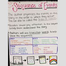 Using Fairytales To Teach Sequencing  Cassie Dahl Teaching & Technology
