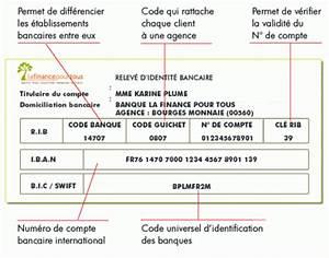 Cepourtous Mon Compte : le rib la finance pour tous ~ Medecine-chirurgie-esthetiques.com Avis de Voitures