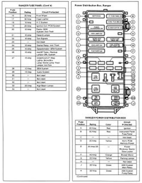1991 Ford Explorer Xlt Fuse Diagram by Autozone Repair Info Ford Ranger Explorer