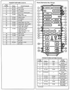 2000 Ford Explorer Power Distribution Box Diagram : 2000 ford taurus 3 0l mfi ohv 6cyl repair guides ~ A.2002-acura-tl-radio.info Haus und Dekorationen
