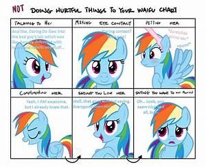 Not Doing Hurtful Things To Your Waifu by Zacatron94 on ...