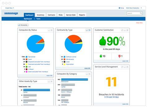 free service desk software itil it management solutions samanage
