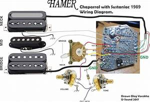 Coachmen Chaparral Wiring Diagram