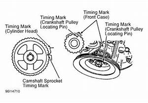 1995 Hyundai Accent Timing Belt Installation  I Am Trying