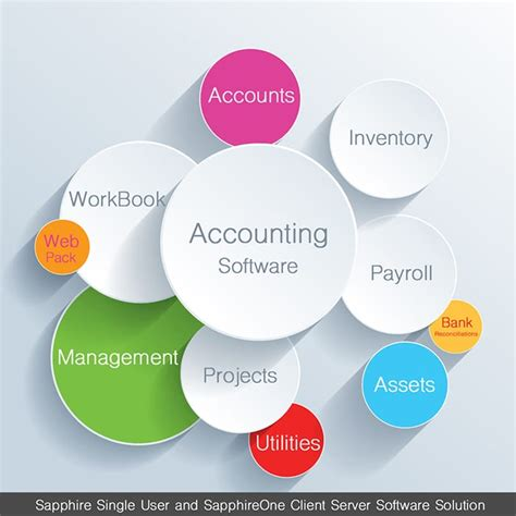Accounting & Inventory Software  Affable Technology