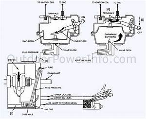 Honda 13 Hp Engine Troubleshooting