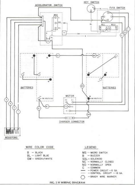 Ezgo Starter Wiring Diagram
