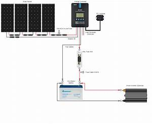 Renogy New 400 Watt 12 Volt Solar Premium Kit  U2013 Solartech Direct